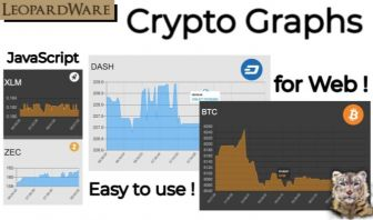 Cryptocurrency Graphs
