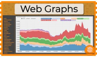 Web Graphs - SVG in HTML